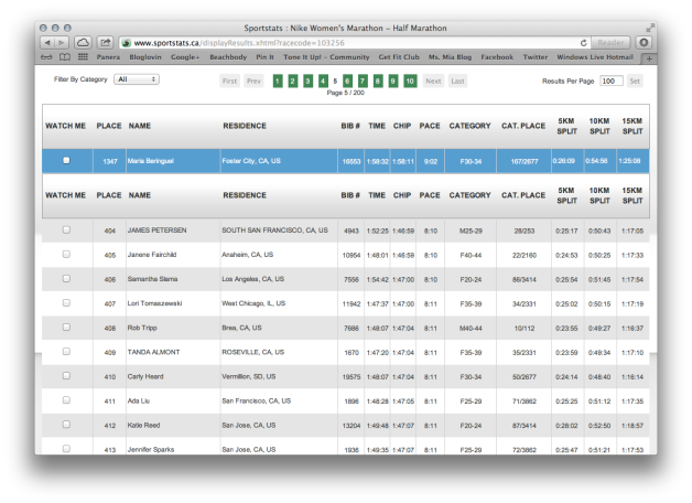 My Race Results :-)