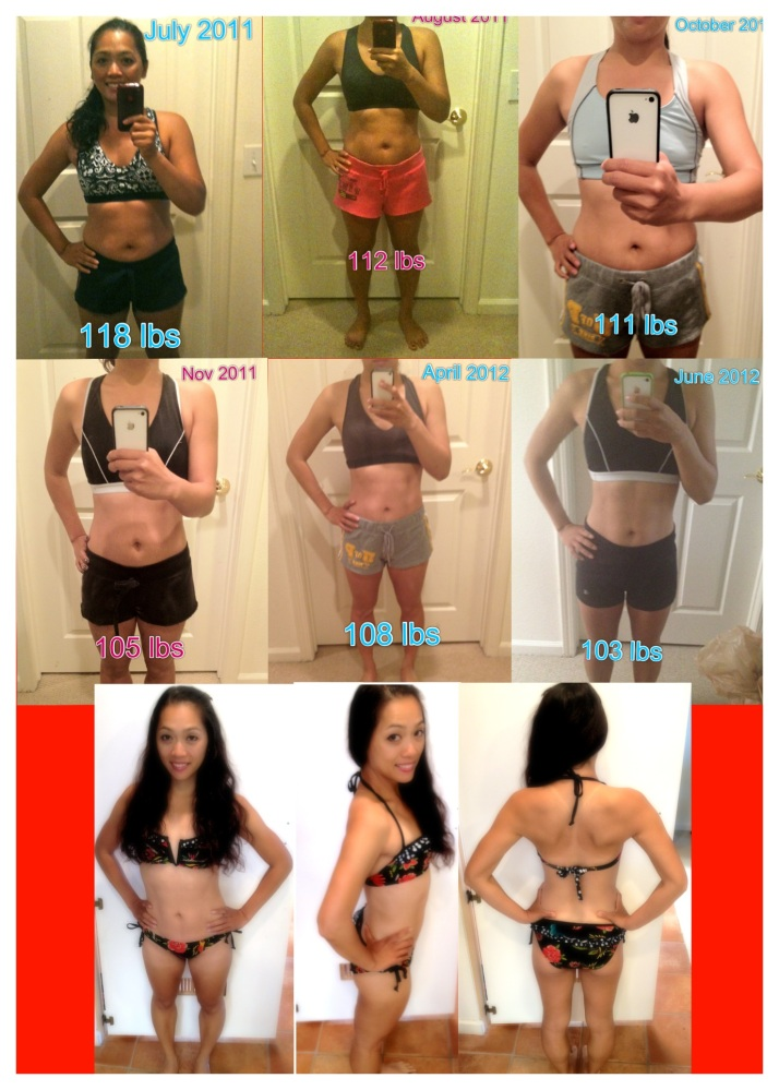 Progress throughout my 1st year on the ToneItUp Nutrition Plan after BikiniSeries